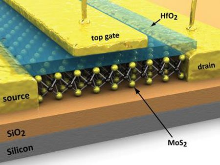 Tranzistor Graphene