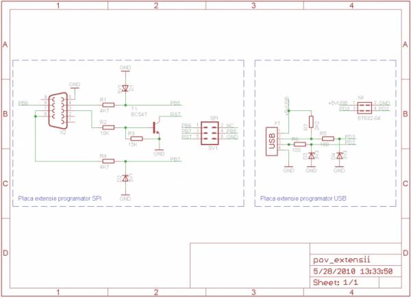 Schema modulelor de extensie