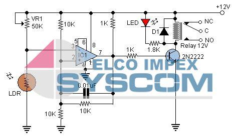 Schema electrica SYSKIT