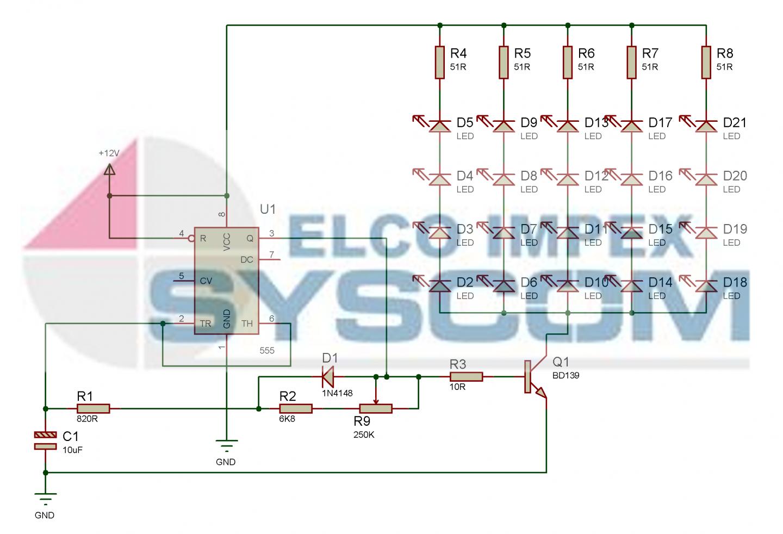 Stroboscop LEDuri