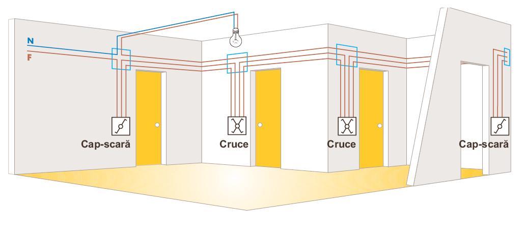 Instalatie Cu 3 Intrerupatoare Si 3 Puncte Iluminare