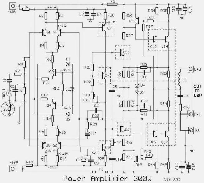 amplificator de putere 300w