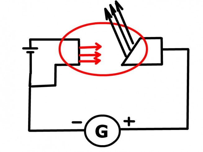 Schema X-RAY generator