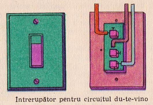Întrerupător pentru circuitul cap scară