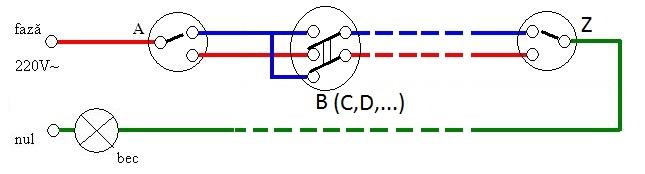 Schemă electrică simplificată cap-scară și cap-cruce