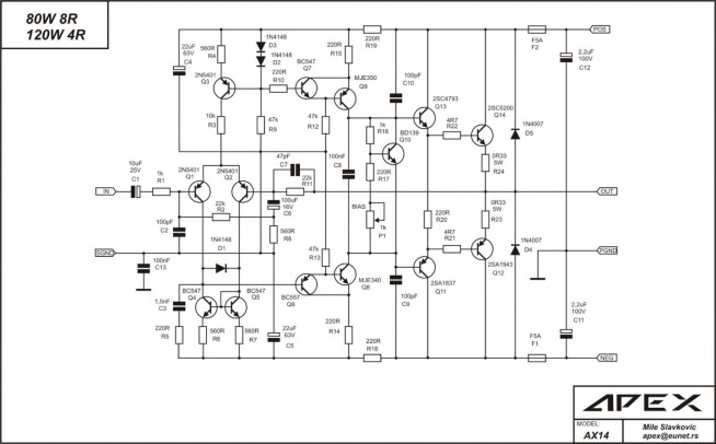 AX14 APEX Amplifier