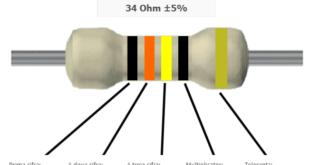 Codul culorilor rezistoare - calculator online